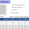 PW深紫外大功率UVDUVBUVC芯片120mW